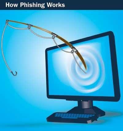 Goideaz phishing